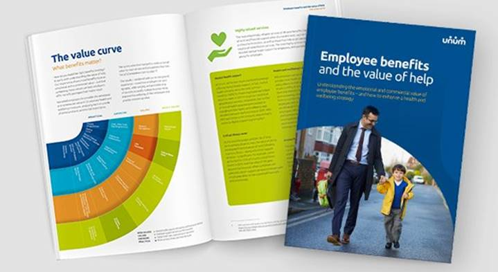New 'Value of Help' report launched as over a quarter of organisations struggle to make business case for employee wellbeing measures
